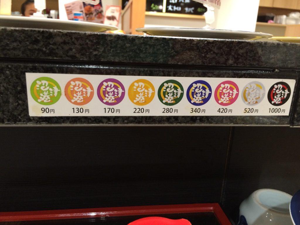 Price per plate